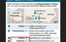 Krakau, Tschenstochau i... Oświęcim, czyli Niemiecka Agencja Prasowa przedstawia trasę Franciszka po Polsce [FOTO]