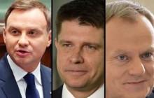 Sondaż IBRiS. Którym politykom Polacy ufają najbardziej?