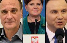 Sondaż CBOS. Zobacz, którzy politycy cieszą się największym zaufaniem Polaków