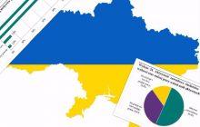 Ważny raport Narodowego Banku Polskiego. Szczegółowe dane dotyczące obywateli Ukrainy pracujących w Polsce