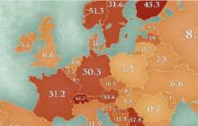 Ile sztuk broni przypada na 100 mieszkańców w Europie? Poseł Kukiz'15 publikuje zestawienie
