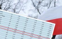 Wskaźnik Demokracji 2016: Spadek USA i najgorsze miejsce Polski od początku istnienia rankingu