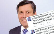 Szereg statystyk na temat... pizzy. Piechociński znów zaskakuje na Twitterze.