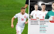 Adam Nawałka odkrył karty. Pełna lista powołanych na mecz z Czarnogórą!