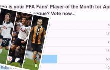 Kamil Grosicki nominowany do nagrody piłkarza miesiąca w Premier League. Możemy pomóc mu wygrać!