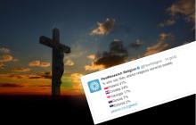 Ranking religijności europejczyków. Kto najczęściej modli się i chodzi do kościoła?