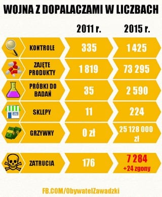 Źródło: Facebook.com/ObywatelZawadzki
