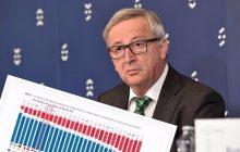 Czy Polacy czują się obywatelami Unii Europejskiej? Zaskakujące wyniki sondażu