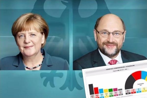 Niemcy: Są pierwsze wyniki wyborów parlamentarnych. Angela Merkel czy Marin Schulz?