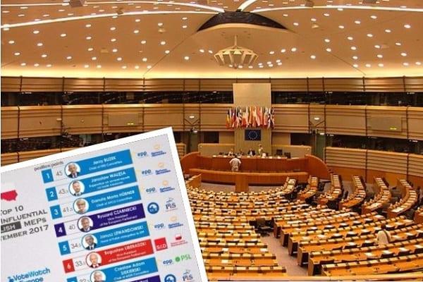 Opublikowano listę 10 najbardziej wpływowych polskich posłów w Parlamencie Europejskim