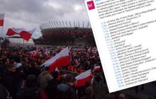 Internauta opublikował spis wszystkich haseł z transparentów na Marszu Niepodległości.