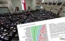 Nowy ranking zaufania CBOS: Prezydent liderem, Grzegorz Schetyna na końcu stawki