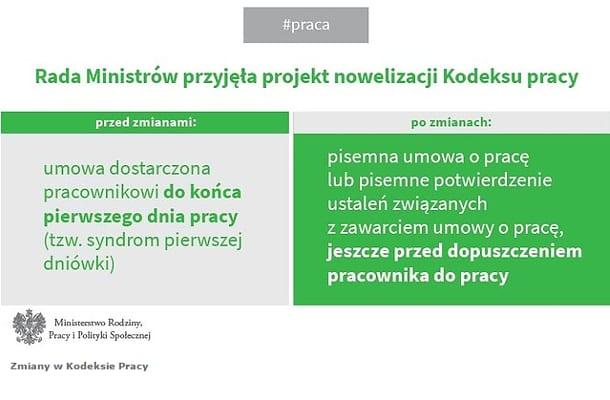 mr.gov.pl