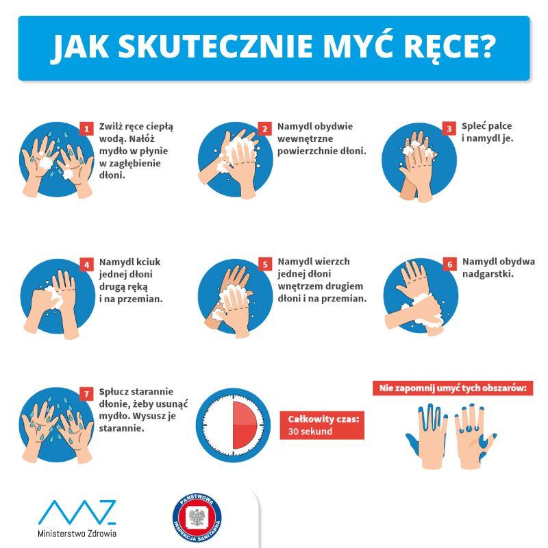 Instrukcja mycia rąk - koronawirus