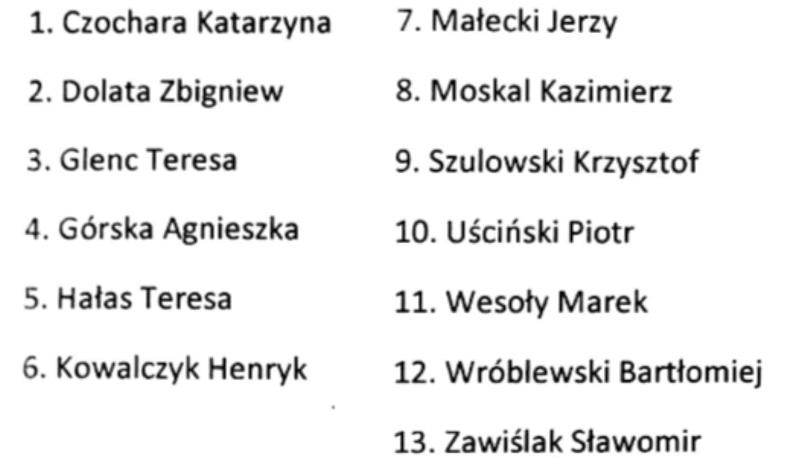 lista posłów
